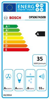 https://powercity.cdn.webangel.ie/energylabels/S067A50B.jpg